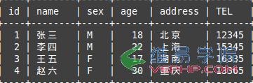Mysql必读MySQL笔记之视图的使用详解
